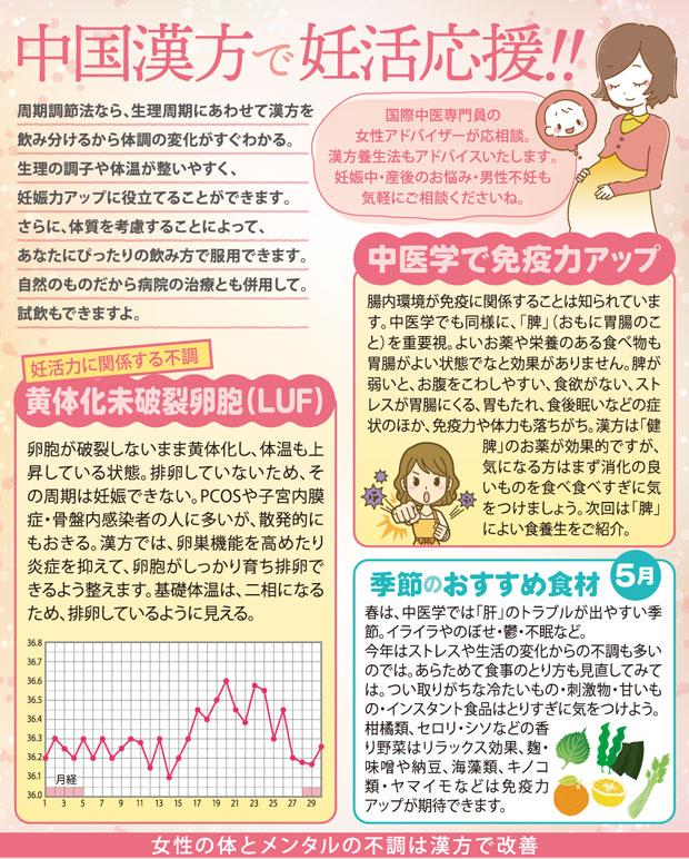 月刊おりっぷ2020年5月号掲載